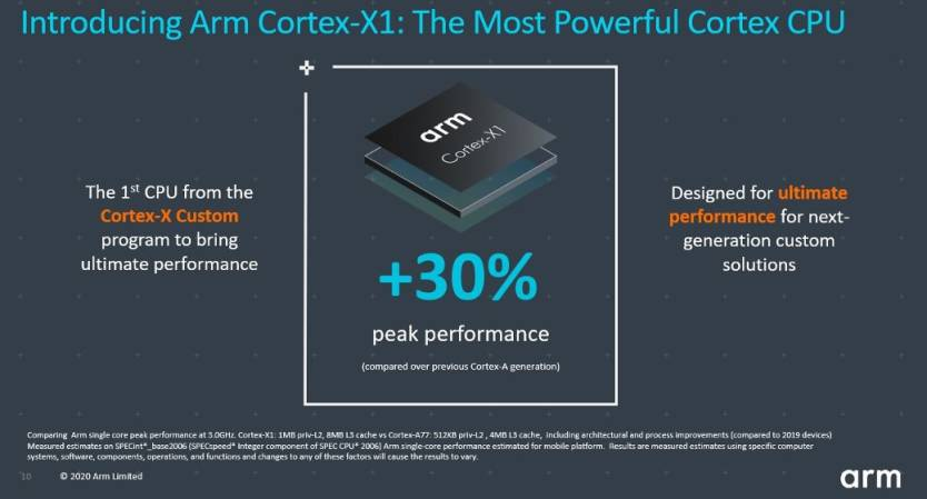 Arm Cortex X1 Chip
